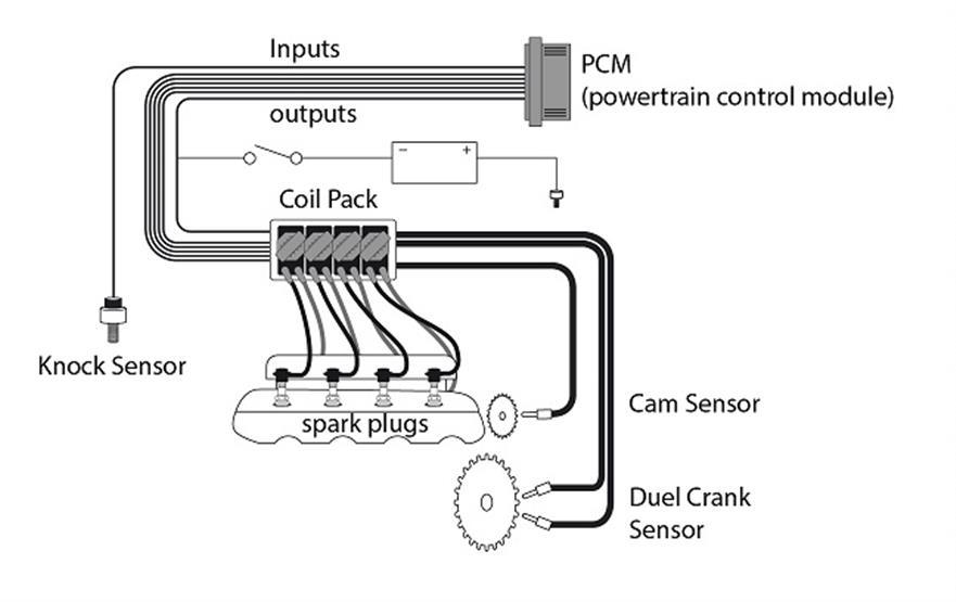 analogue or digital electronics